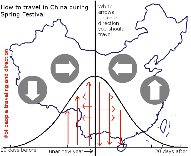 when-to-travel-chinese-new-year